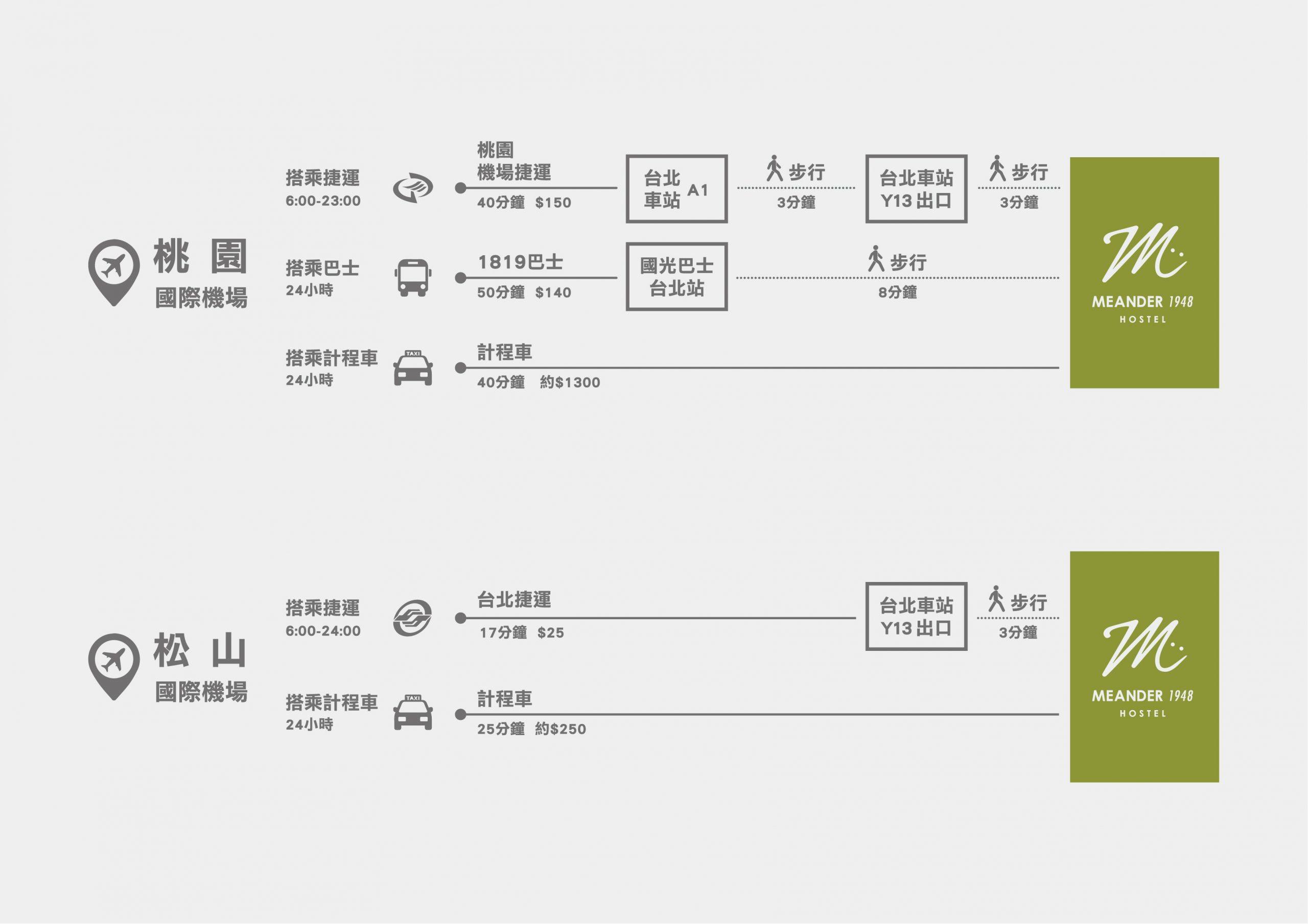 【台北車站特色旅店】漫步1948:外在極靜、內涵活躍的70年老屋改造輕旅 - threeonelee.com
