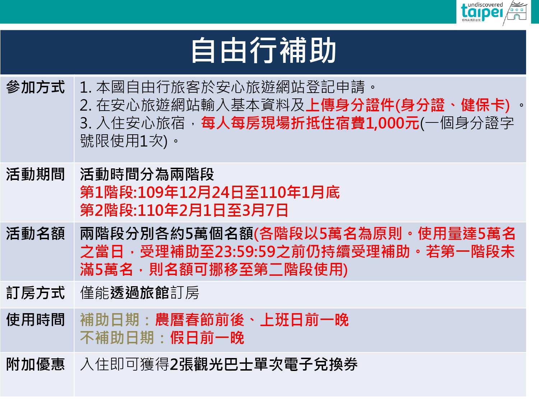 【台北加碼GO自由行補助】過年可用!申請時間&辦法&金額&住宿名單 - threeonelee.com