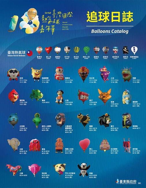 熱氣球造型,追球日誌,台灣熱氣球嘉年華,台東熱氣球,鹿野高台