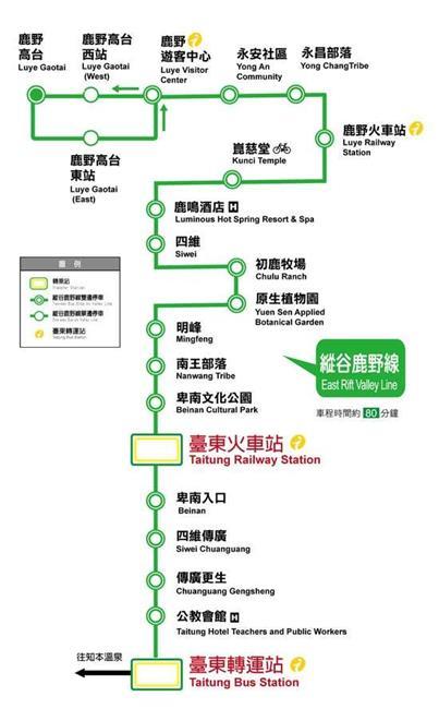 台東交通,縱谷鹿野線,台灣好行
