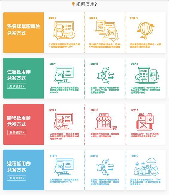台東熱氣球繫留,2021臺灣國際熱氣球嘉年華,熱氣球繫留體驗套票