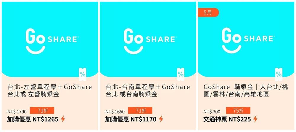GoShare,Gogoro,台灣高鐵,高鐵交通聯票,高鐵國旅聯票,KLOOK,高鐵票,高鐵國旅聯票7折,客路